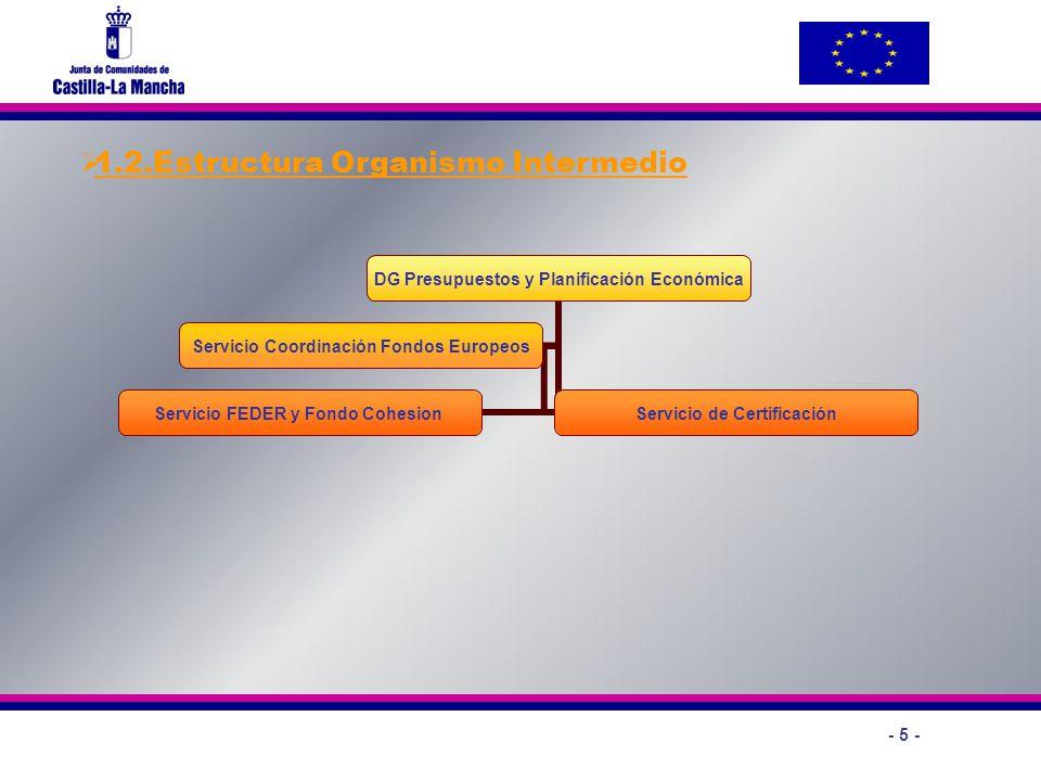 - 5 - 1.2.Estructura Organismo Intermedio DG Presupuestos y Planificación Económica Servicio FEDER y Fondo Cohesion Servicio de Certificación Servicio