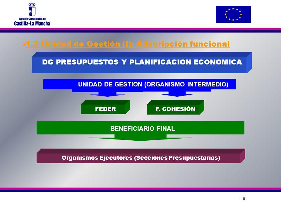 - 6 - 1.3 Unidad de Gestión (I): Adscripción funcional FEDER DG PRESUPUESTOS Y PLANIFICACION ECONOMICA Organismos Ejecutores (Secciones Presupuestaria