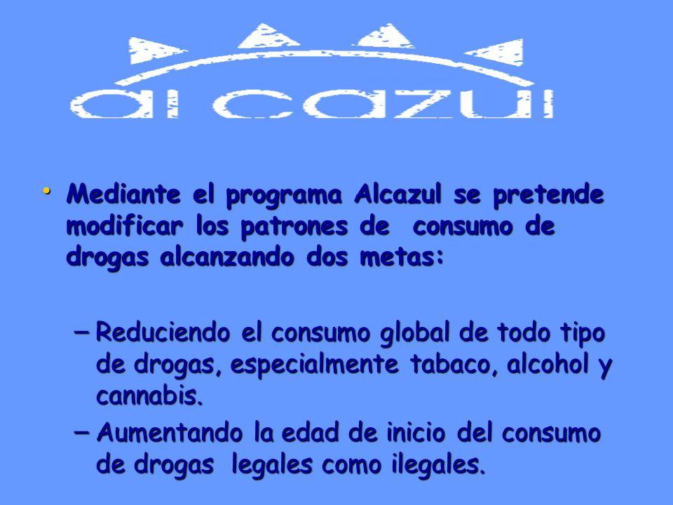 Mediante el programa Alcazul se pretende modificar los patrones de consumo de drogas alcanzando dos metas: –R–R–R–Reduciendo el consumo global de todo tipo de drogas, especialmente tabaco, alcohol y cannabis.
