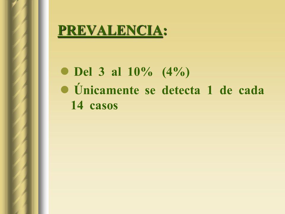 PREVALENCIA: Del 3 al 10% (4%) Únicamente se detecta 1 de cada 14 casos