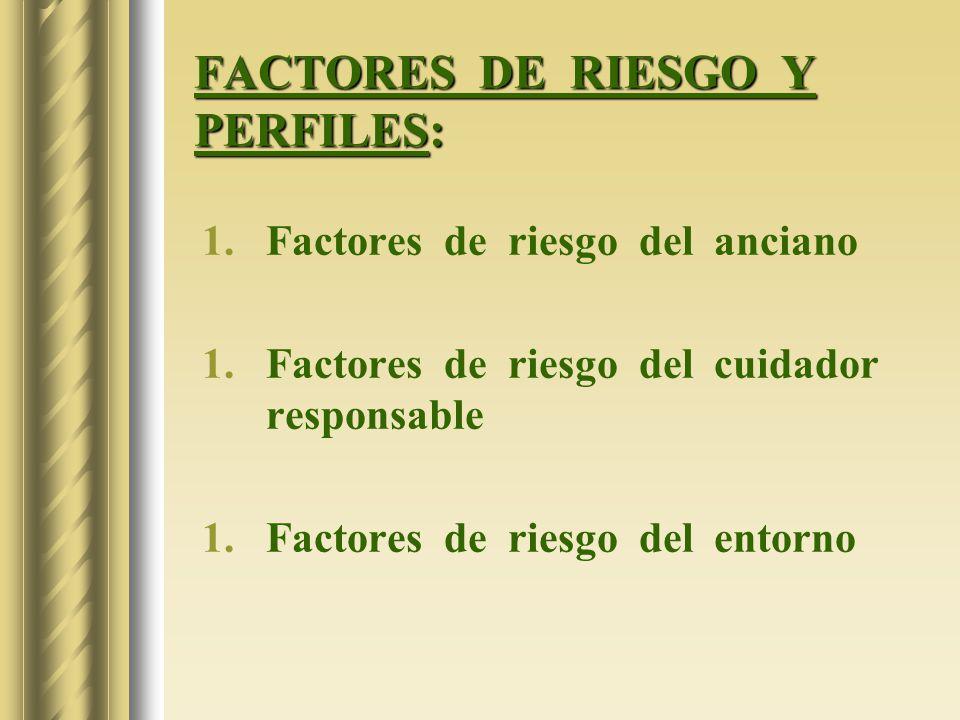 FACTORES DE RIESGO Y PERFILES: 1.Factores de riesgo del anciano 1.Factores de riesgo del cuidador responsable 1.Factores de riesgo del entorno