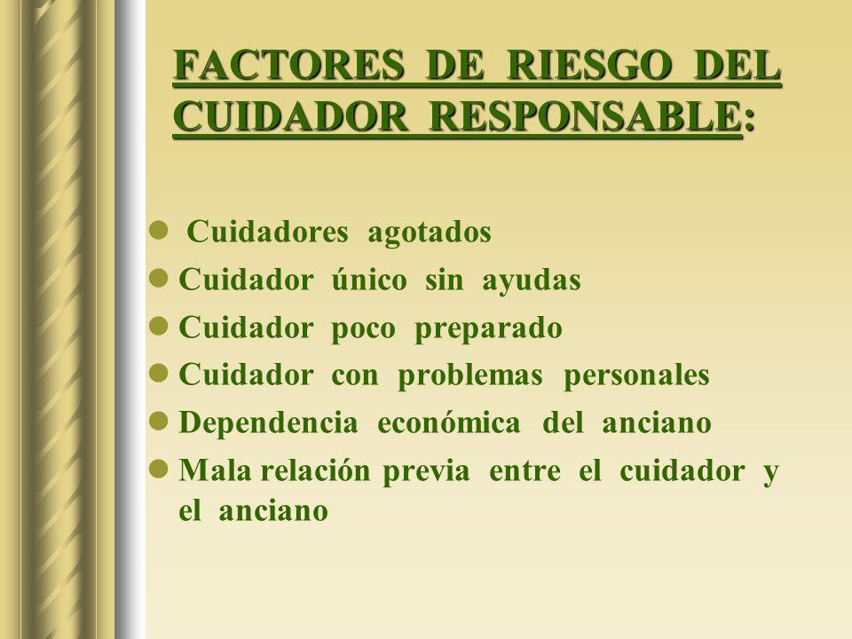 FACTORES DE RIESGO DEL CUIDADOR RESPONSABLE: Cuidadores agotados Cuidador único sin ayudas Cuidador poco preparado Cuidador con problemas personales D