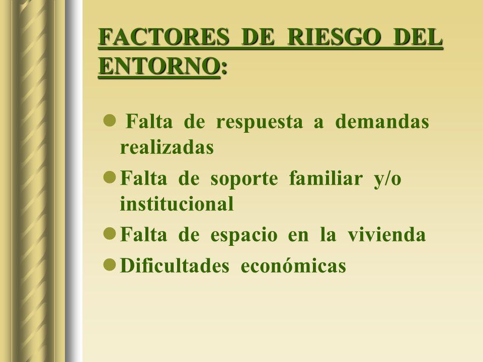 FACTORES DE RIESGO DEL ENTORNO: Falta de respuesta a demandas realizadas Falta de soporte familiar y/o institucional Falta de espacio en la vivienda D