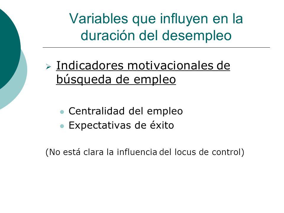 Variables que influyen en la duración del desempleo Indicadores motivacionales de búsqueda de empleo Centralidad del empleo Expectativas de éxito (No está clara la influencia del locus de control)