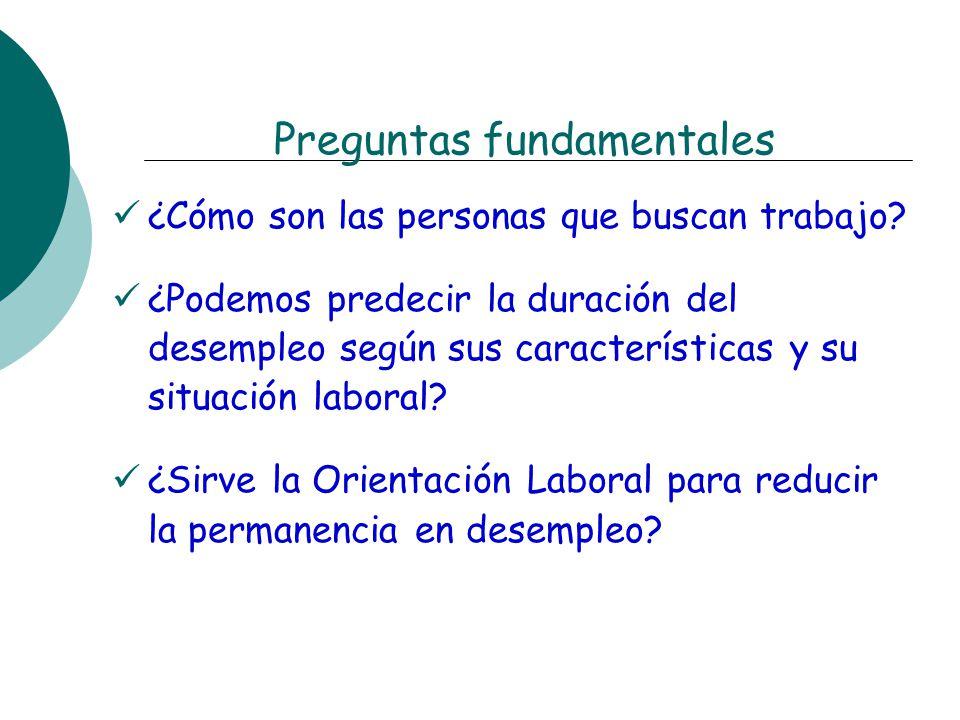 ¿Cómo son las personas que buscan trabajo? Demandantes primera inscripción ECyL 2007