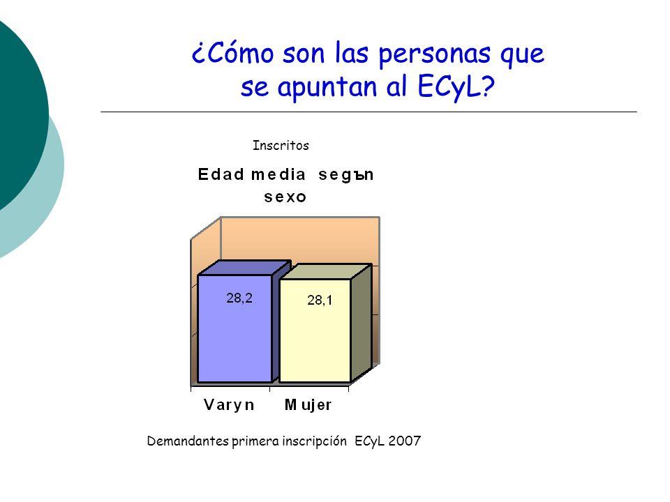 ¿Cómo son las personas que se apuntan al ECyL? Inscritos Demandantes primera inscripción ECyL 2007