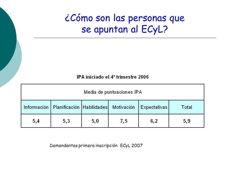 ¿Cómo son las personas que se apuntan al ECyL? Demandantes primera inscripción ECyL 2007