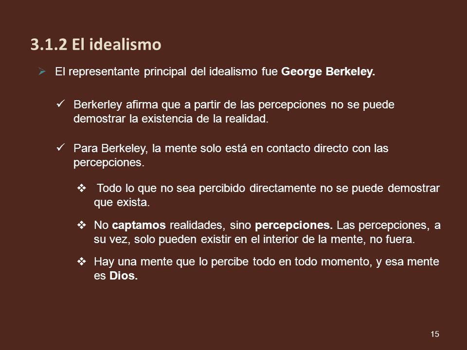 Berkerley afirma que a partir de las percepciones no se puede demostrar la existencia de la realidad. Para Berkeley, la mente solo está en contacto di