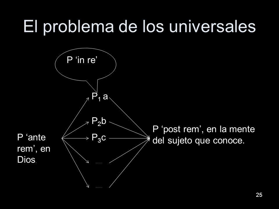 25 El problema de los universales P ante rem, en Dios. P 1 a P2bP2b P3cP3c P in re P post rem, en la mente del sujeto que conoce.