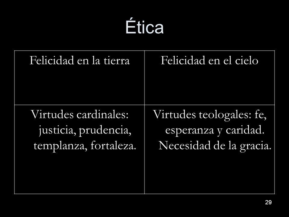 29 Ética Felicidad en la tierraFelicidad en el cielo Virtudes cardinales: justicia, prudencia, templanza, fortaleza. Virtudes teologales: fe, esperanz
