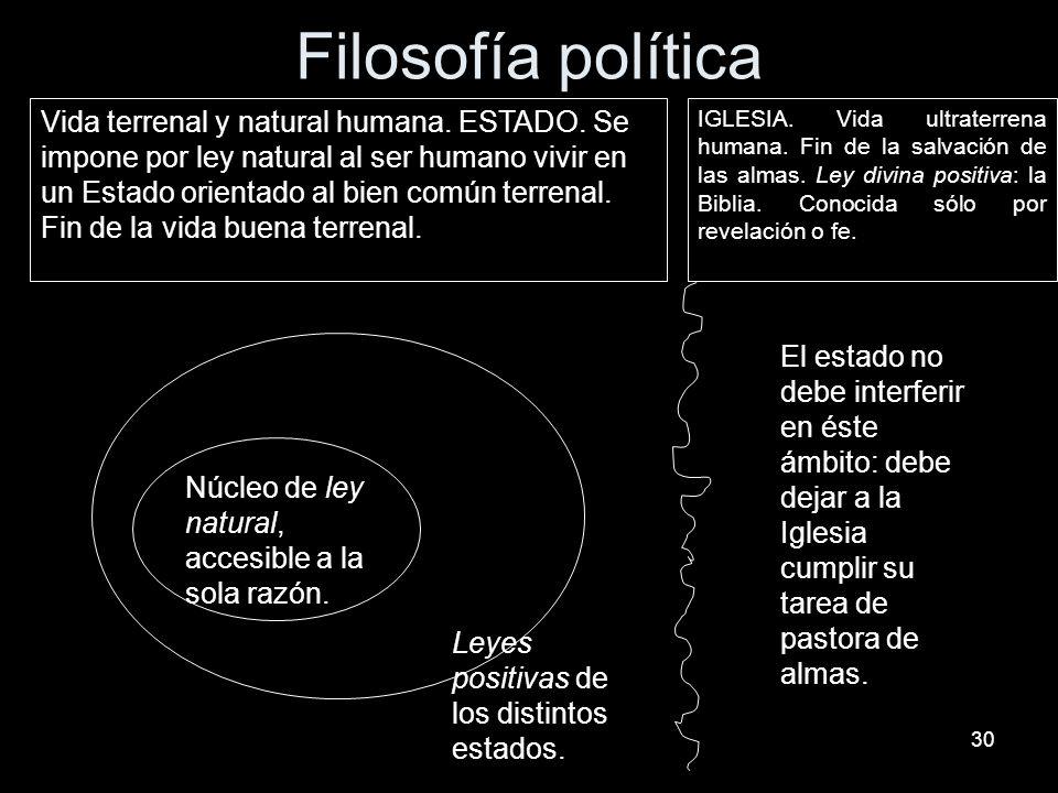 30 Filosofía política Vida terrenal y natural humana. ESTADO. Se impone por ley natural al ser humano vivir en un Estado orientado al bien común terre