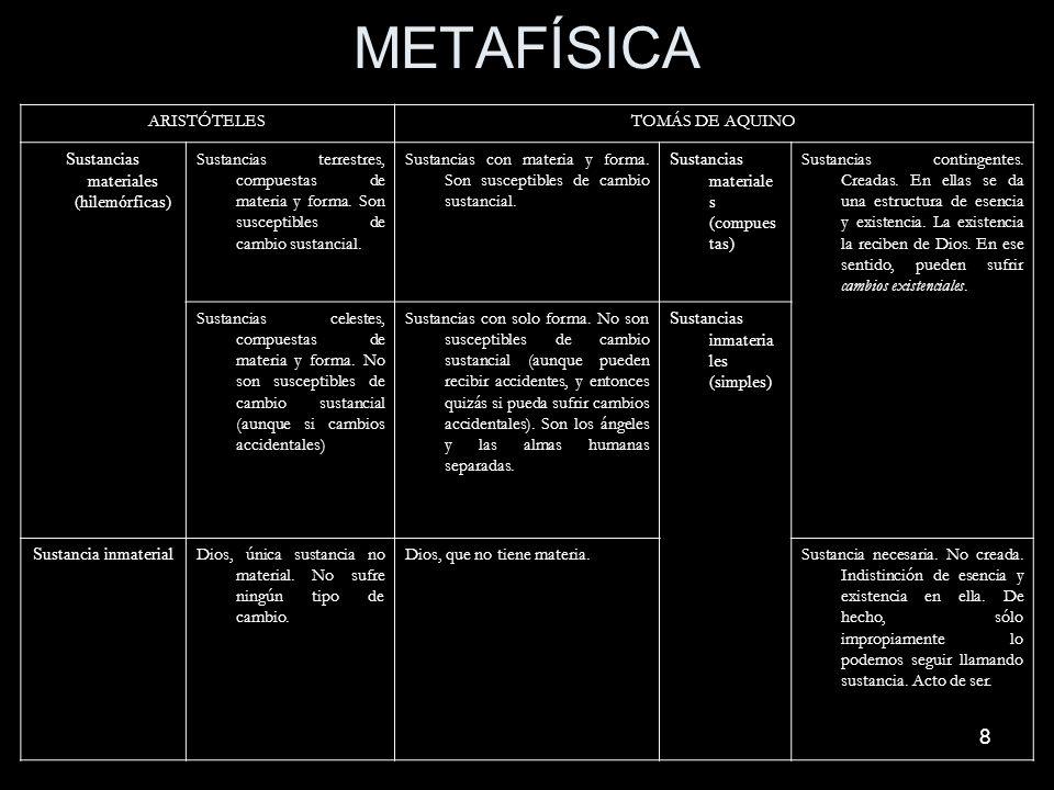 8 METAFÍSICA ARISTÓTELESTOMÁS DE AQUINO Sustancias materiales (hilemórficas) Sustancias terrestres, compuestas de materia y forma. Son susceptibles de