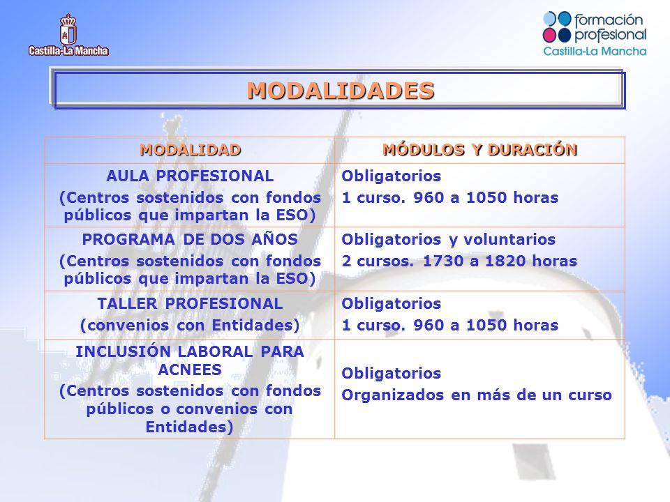 MODALIDADESMODALIDAD MÓDULOS Y DURACIÓN AULA PROFESIONAL (Centros sostenidos con fondos públicos que impartan la ESO) Obligatorios 1 curso.