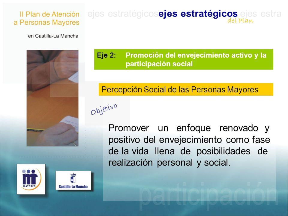 ejes estratégicosejes estratégicos ejes estra Eje 2: Promoción del envejecimiento activo y la participación social Promover un enfoque renovado y positivo del envejecimiento como fase de la vida llena de posibilidades de realización personal y social.