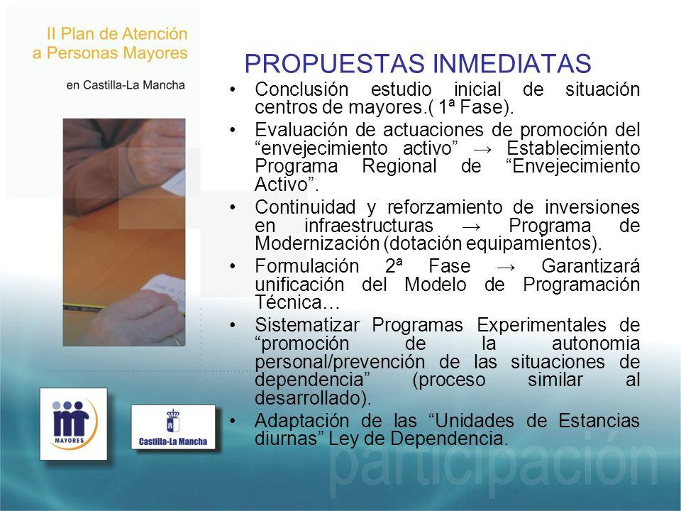 PROPUESTAS INMEDIATAS Conclusión estudio inicial de situación centros de mayores.( 1ª Fase).
