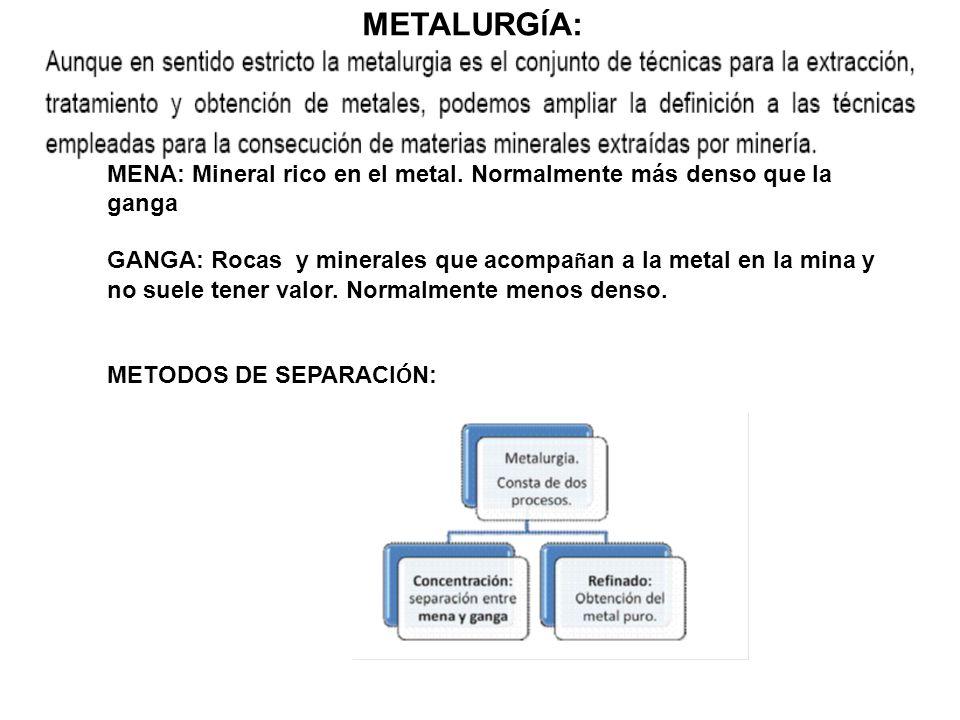 METALURG Í A: MENA: Mineral rico en el metal. Normalmente más denso que la ganga GANGA: Rocas y minerales que acompa ñ an a la metal en la mina y no s