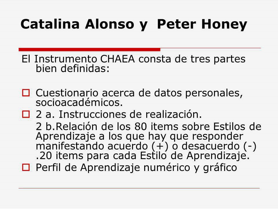 Catalina Alonso y Peter Honey El Instrumento CHAEA consta de tres partes bien definidas: Cuestionario acerca de datos personales, socioacadémicos. 2 a