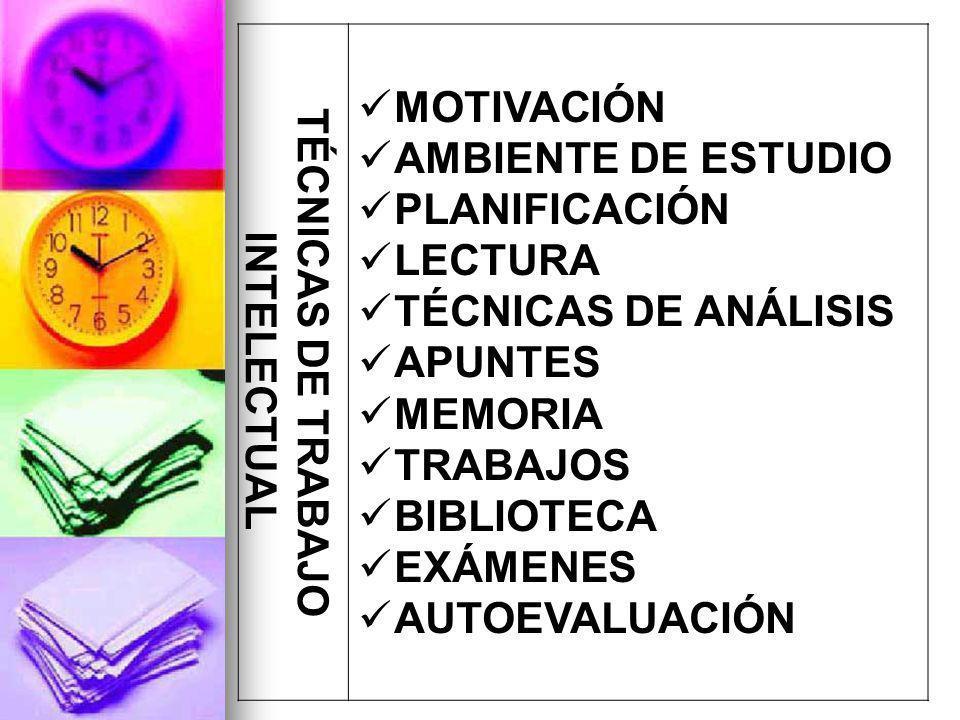 TÉCNICAS DE TRABAJO INTELECTUAL MOTIVACIÓN AMBIENTE DE ESTUDIO PLANIFICACIÓN LECTURA TÉCNICAS DE ANÁLISIS APUNTES MEMORIA TRABAJOS BIBLIOTECA EXÁMENES
