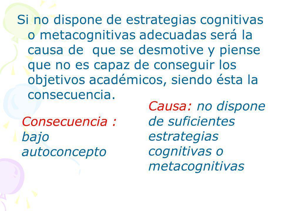 Si no dispone de estrategias cognitivas o metacognitivas adecuadas será la causa de que se desmotive y piense que no es capaz de conseguir los objetiv