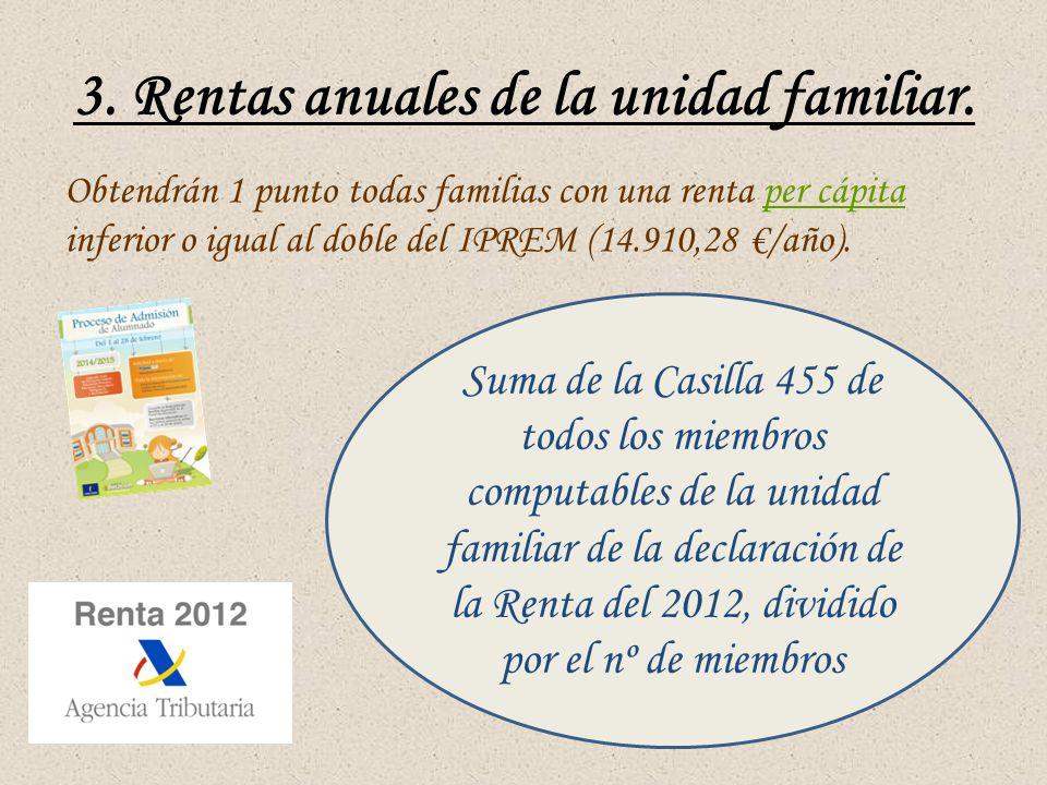 3. Rentas anuales de la unidad familiar.