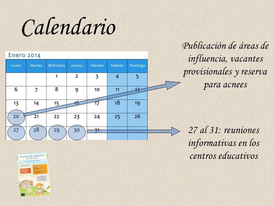 Calendario Publicación de áreas de influencia, vacantes provisionales y reserva para acnees 27 al 31: reuniones informativas en los centros educativos
