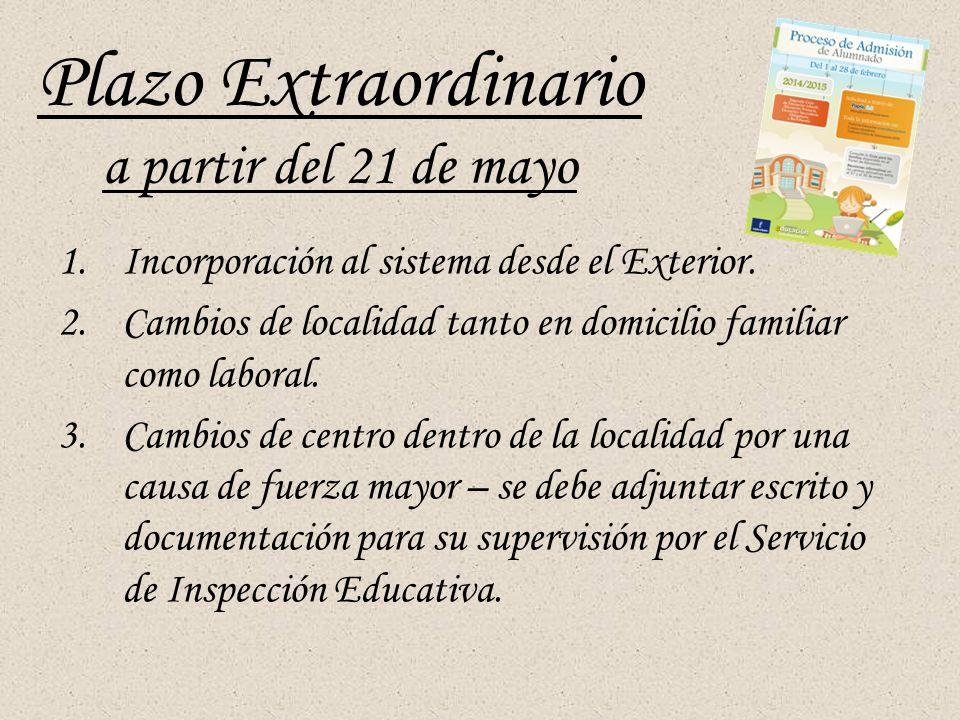 Plazo Extraordinario a partir del 21 de mayo 1.Incorporación al sistema desde el Exterior.