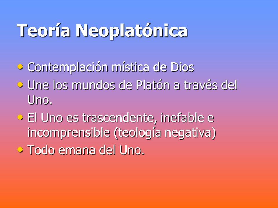 Teoría Neoplatónica Contemplación mística de Dios Contemplación mística de Dios Une los mundos de Platón a través del Uno.