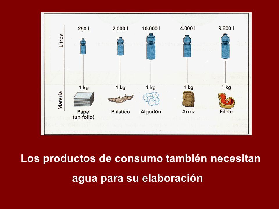 Los productos de consumo también necesitan agua para su elaboración