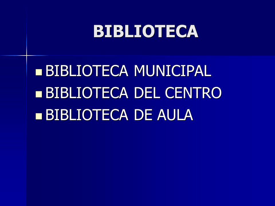 BIBLIOTECA BIBLIOTECA MUNICIPAL BIBLIOTECA MUNICIPAL BIBLIOTECA DEL CENTRO BIBLIOTECA DEL CENTRO BIBLIOTECA DE AULA BIBLIOTECA DE AULA
