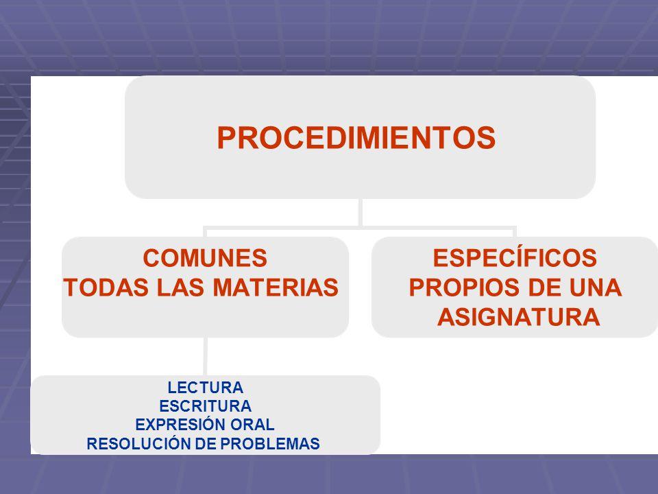 PROCEDIMIENTOS COMUNES TODAS LAS MATERIAS LECTURA ESCRITURA EXPRESIÓN ORAL RESOLUCIÓN DE PROBLEMAS ESPECÍFICOS PROPIOS DE UNA ASIGNATURA