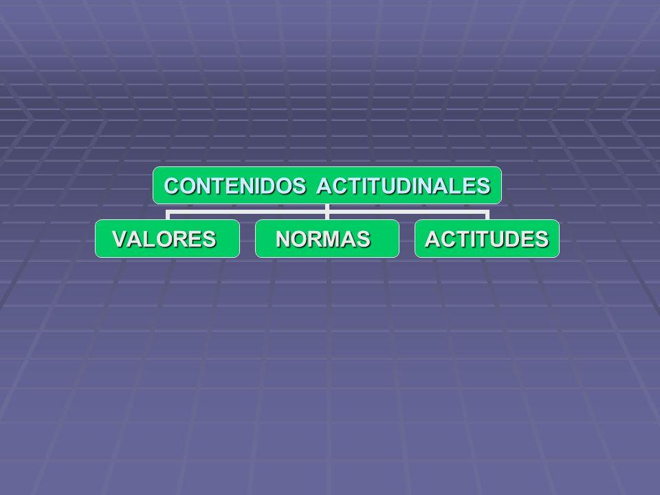 CONTENIDOS ACTITUDINALES VALORESNORMASACTITUDES
