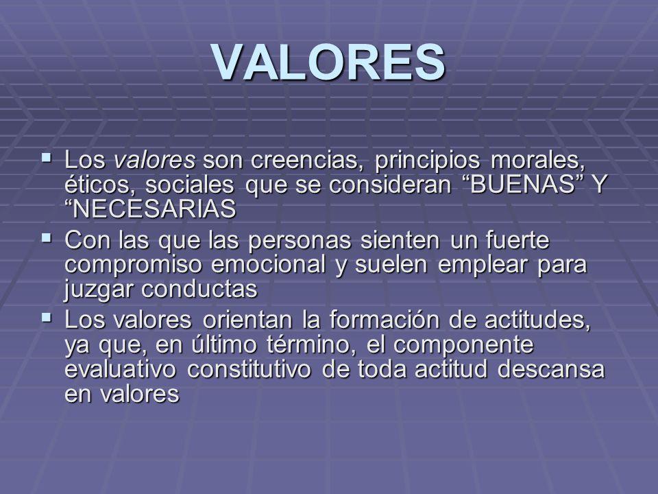 VALORES Los valores son creencias, principios morales, éticos, sociales que se consideran BUENAS Y NECESARIAS Los valores son creencias, principios mo