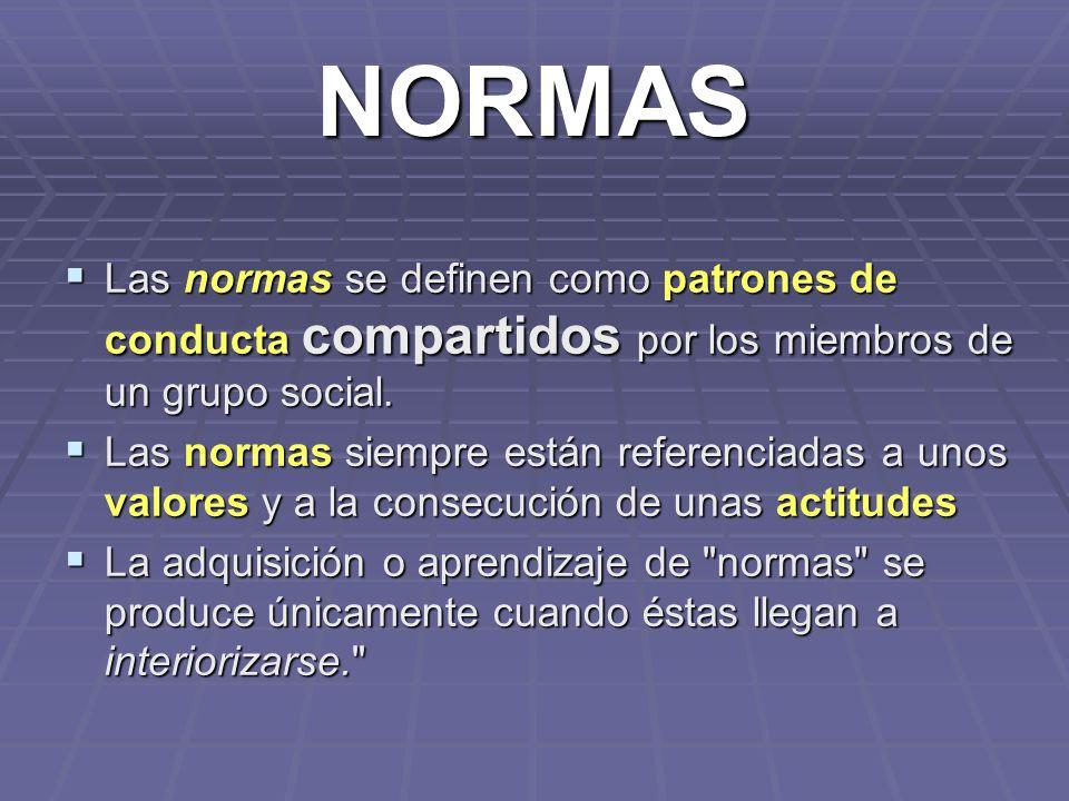 NORMAS Las normas se definen como patrones de conducta compartidos por los miembros de un grupo social. Las normas se definen como patrones de conduct
