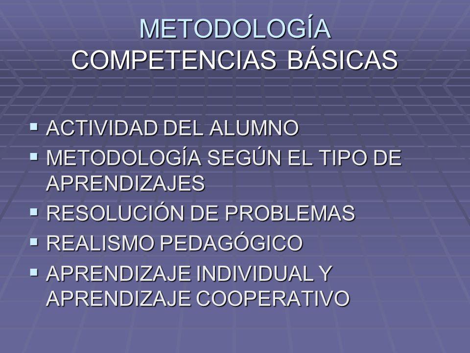 METODOLOGÍA COMPETENCIAS BÁSICAS ACTIVIDAD DEL ALUMNO ACTIVIDAD DEL ALUMNO METODOLOGÍA SEGÚN EL TIPO DE APRENDIZAJES METODOLOGÍA SEGÚN EL TIPO DE APRE