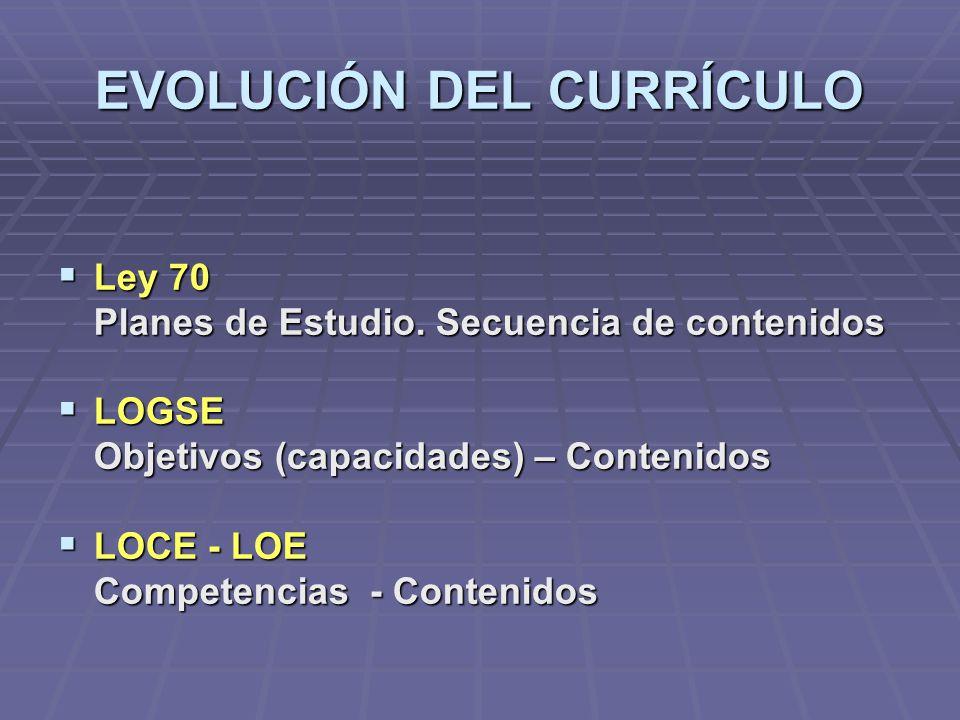 EVOLUCIÓN DEL CURRÍCULO Ley 70 Ley 70 Planes de Estudio. Secuencia de contenidos LOGSE LOGSE Objetivos (capacidades) – Contenidos LOCE - LOE LOCE - LO