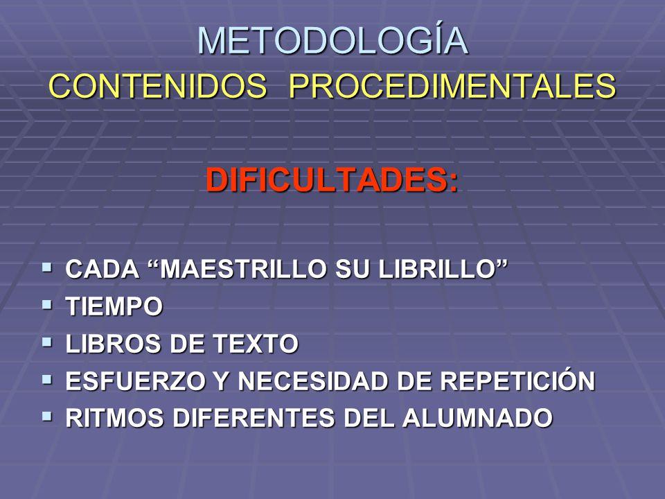 METODOLOGÍA CONTENIDOS PROCEDIMENTALES DIFICULTADES: CADA MAESTRILLO SU LIBRILLO CADA MAESTRILLO SU LIBRILLO TIEMPO TIEMPO LIBROS DE TEXTO LIBROS DE T