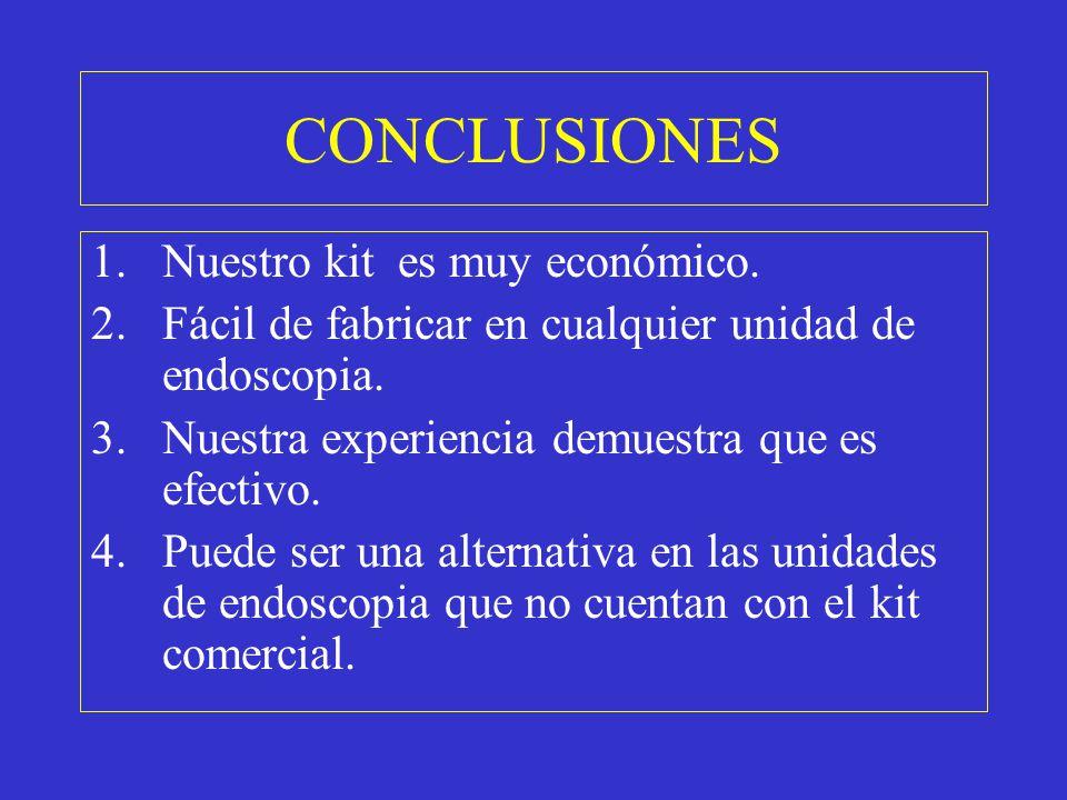 CONCLUSIONES 1.Nuestro kit es muy económico. 2.Fácil de fabricar en cualquier unidad de endoscopia. 3.Nuestra experiencia demuestra que es efectivo. 4