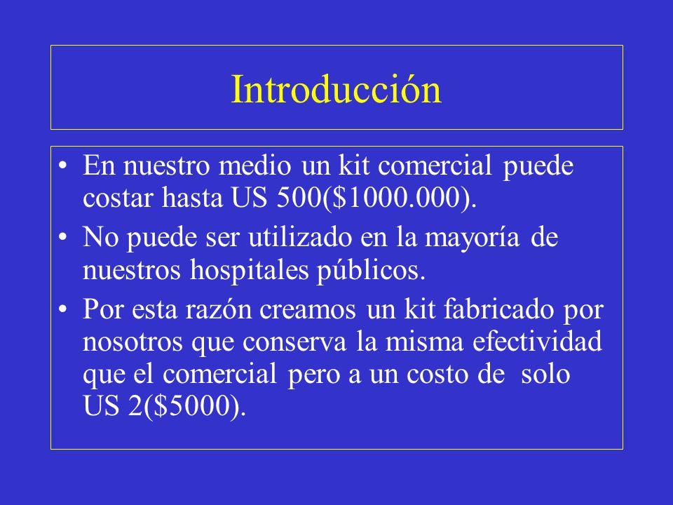 Introducción En nuestro medio un kit comercial puede costar hasta US 500($1000.000). No puede ser utilizado en la mayoría de nuestros hospitales públi