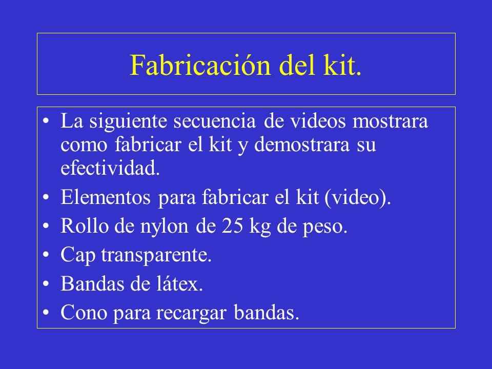 Fabricación del kit. La siguiente secuencia de videos mostrara como fabricar el kit y demostrara su efectividad. Elementos para fabricar el kit (video