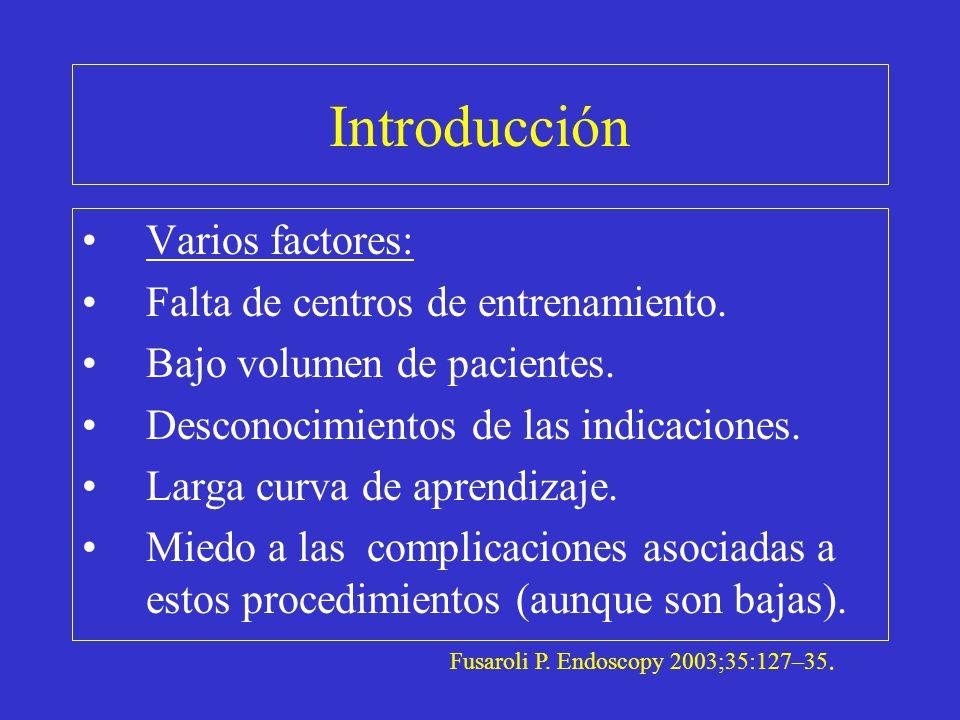 Introducción Varios factores: Falta de centros de entrenamiento. Bajo volumen de pacientes. Desconocimientos de las indicaciones. Larga curva de apren