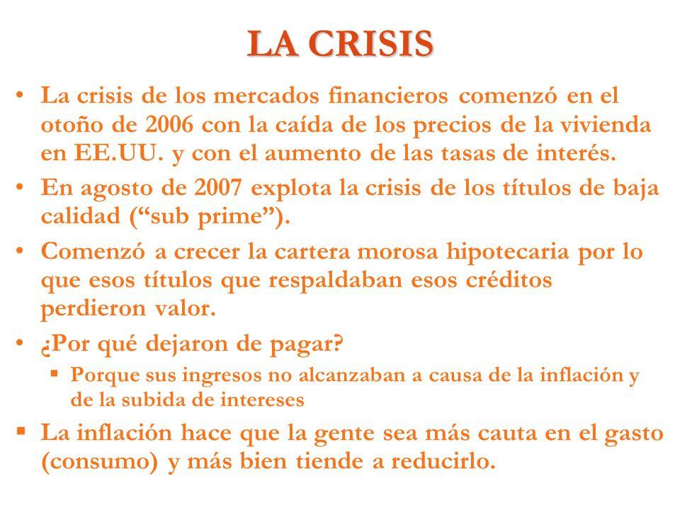 LA CRISIS La crisis de los mercados financieros comenzó en el otoño de 2006 con la caída de los precios de la vivienda en EE.UU. y con el aumento de l