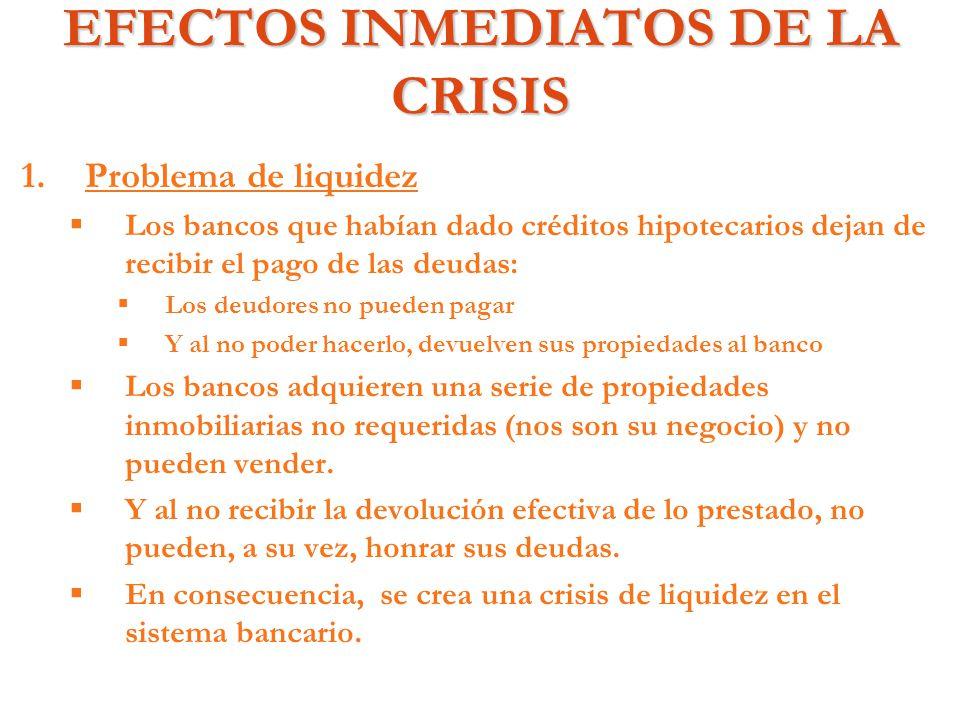 EFECTOS INMEDIATOS DE LA CRISIS 1. 1.Problema de liquidez Los bancos que habían dado créditos hipotecarios dejan de recibir el pago de las deudas: Los