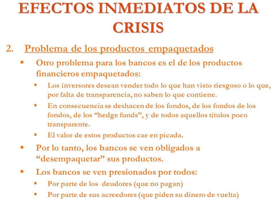 EFECTOS INMEDIATOS DE LA CRISIS 2. 2.Problema de los productos empaquetados Otro problema para los bancos es el de los productos financieros empaqueta