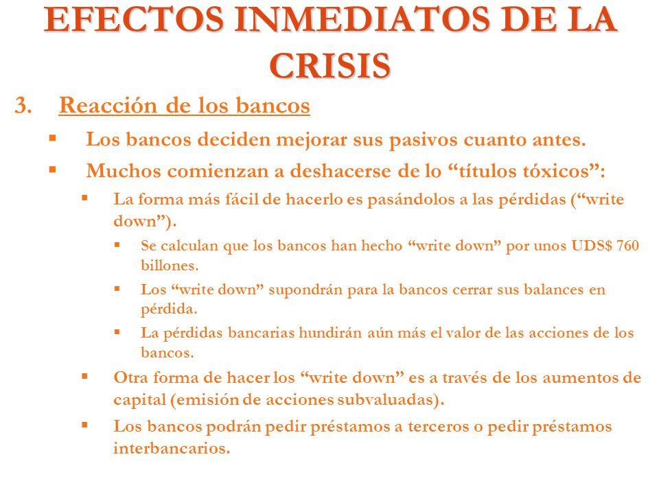 EFECTOS INMEDIATOS DE LA CRISIS 3. 3.Reacción de los bancos Los bancos deciden mejorar sus pasivos cuanto antes. Muchos comienzan a deshacerse de lo t