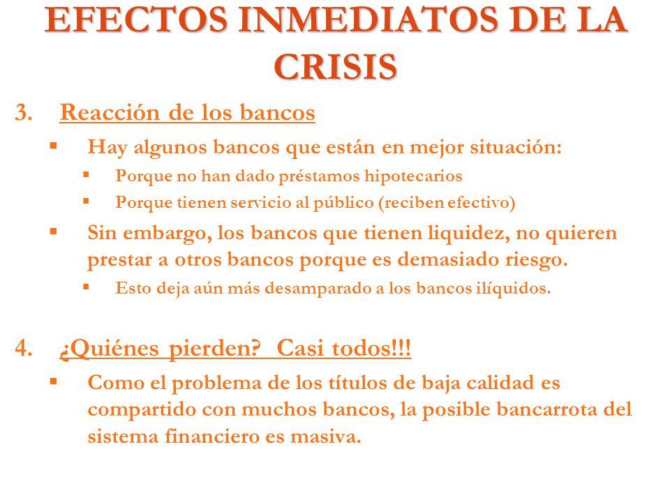 EFECTOS INMEDIATOS DE LA CRISIS 3. 3.Reacción de los bancos Hay algunos bancos que están en mejor situación: Porque no han dado préstamos hipotecarios