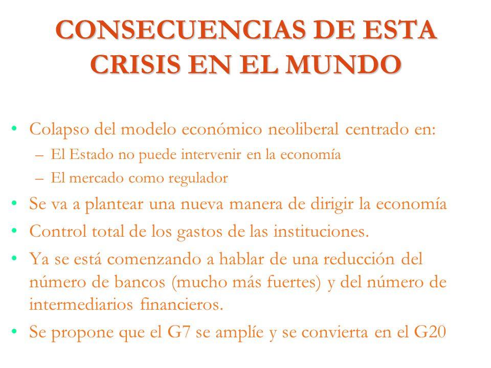 CONSECUENCIAS DE ESTA CRISIS EN EL MUNDO Colapso del modelo económico neoliberal centrado en: – –El Estado no puede intervenir en la economía – –El me