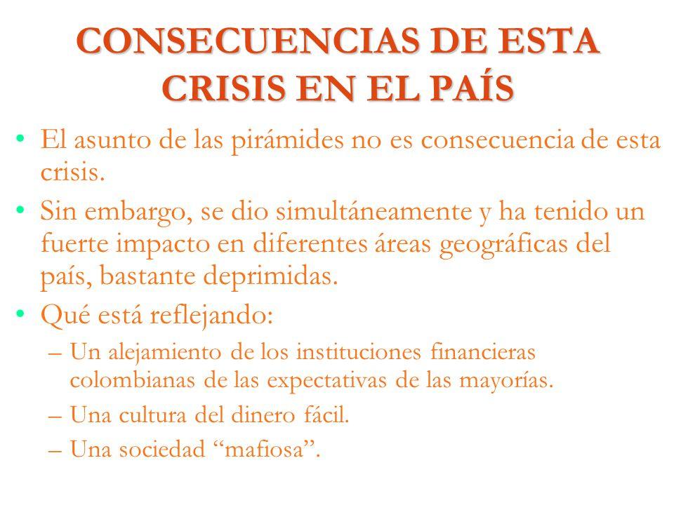 CONSECUENCIAS DE ESTA CRISIS EN EL PAÍS El asunto de las pirámides no es consecuencia de esta crisis. Sin embargo, se dio simultáneamente y ha tenido