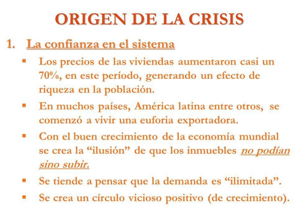 ORIGEN DE LA CRISIS 1.La confianza en el sistema Los precios de las viviendas aumentaron casi un 70%, en este período, generando un efecto de riqueza
