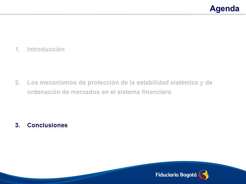 1.Introducción 2.Los mecanismos de protección de la estabilidad sistémica y de ordenación de mercados en el sistema financiero 3.Conclusiones Agenda