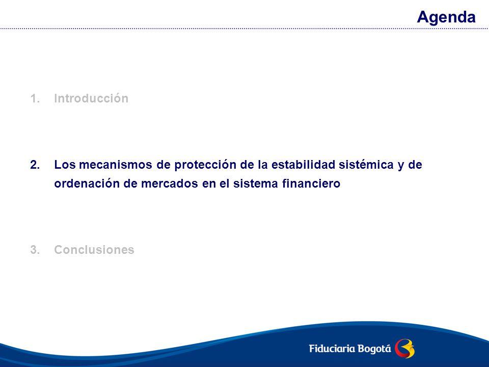 IOSCO: Objetivos y principios para la regulación de los mercados de valores.